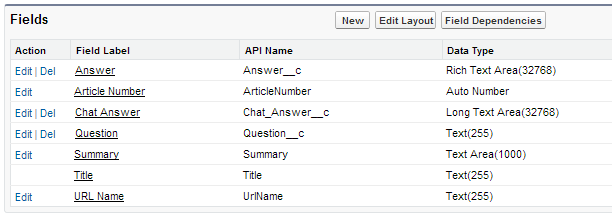 Article Type with Chat Answer field